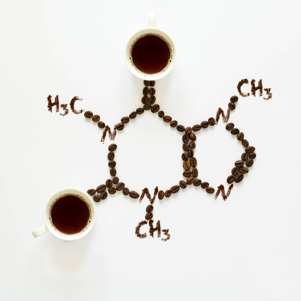 Risk and Benefits of Caffeine.